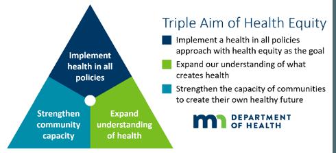The Triple Aim of Health Equity