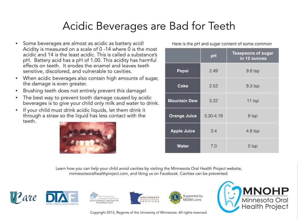 psa17-acidic-beverages