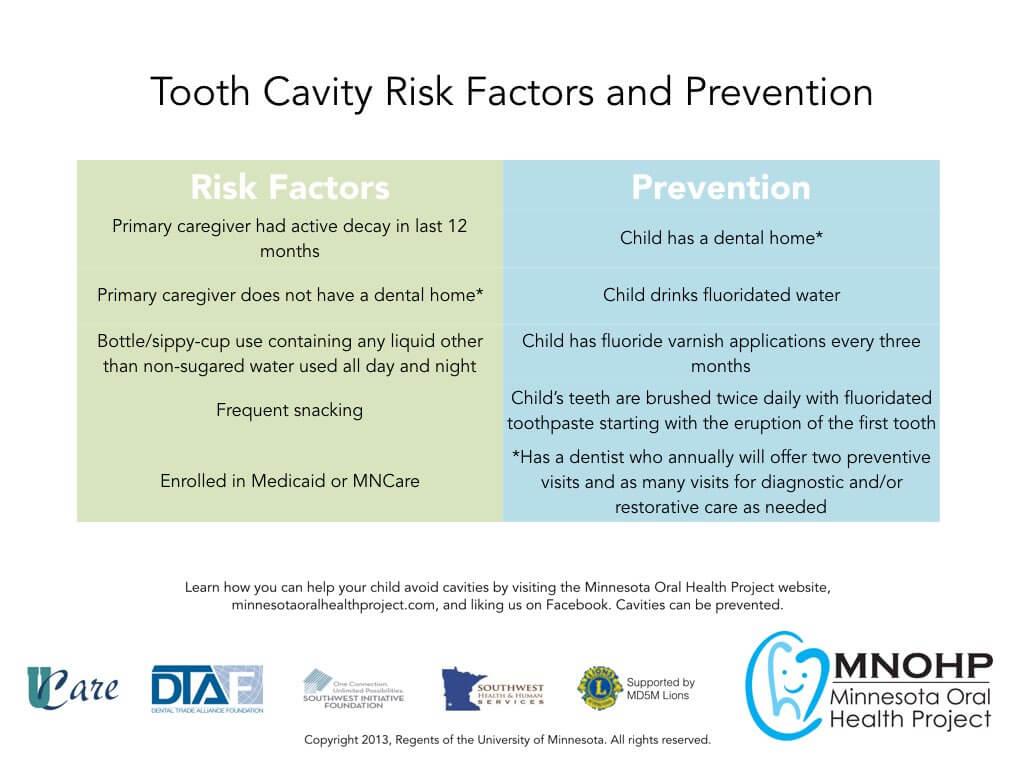 psa19-risk-factors